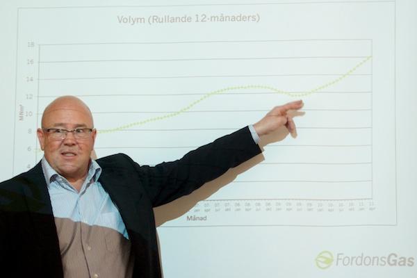 Bo Ramberg, vd Fordongas Sverige